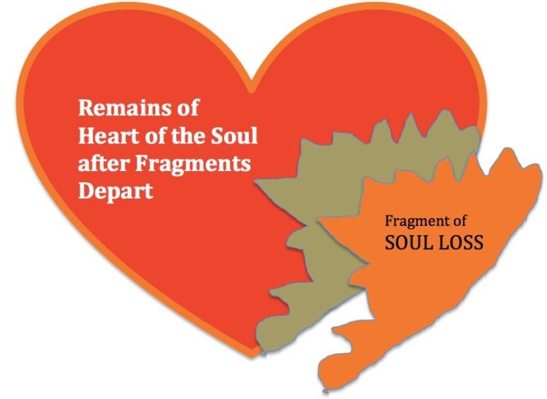fragment_soul_loss